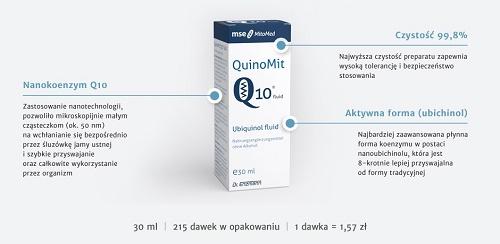 QuinoMit®Q10 fluid